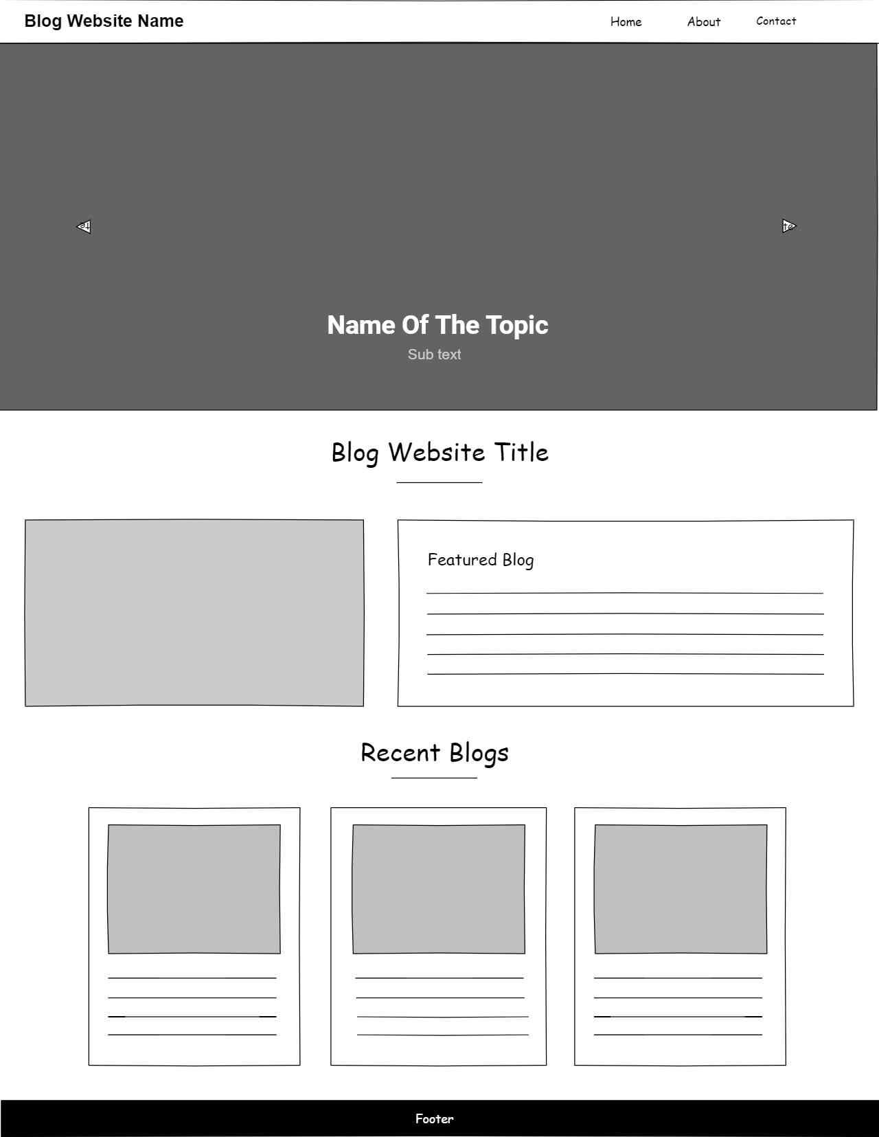 blog-wireframe
